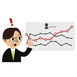 社員の負荷を把握し、業務改善・効率を向上!