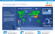 Internet Explorerの自動アップグレード