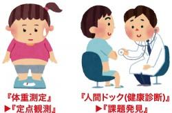 ホームページの健康管理イメージ
