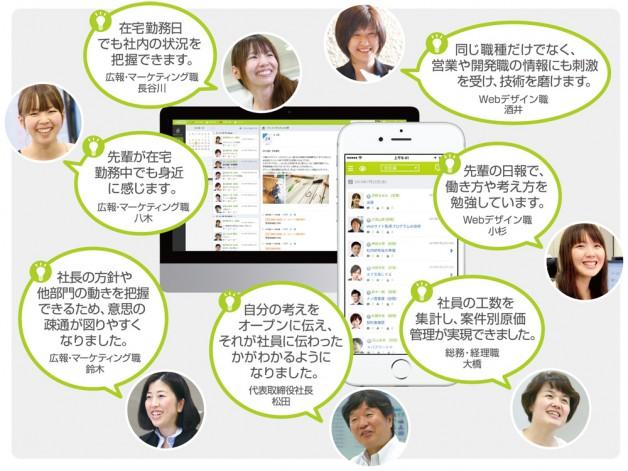 女性が活躍する職場に日報システムあり Web上で日報コミュニケーションするメリットとは?