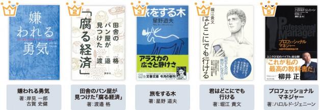 ビジネス・経済 の 書籍売れ筋ランキング