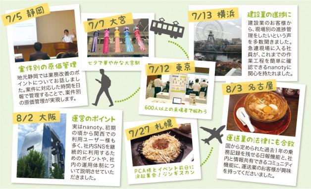 nanoty旅行記