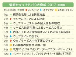 情報セキュリティ10大脅威2017