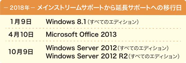 最新OSへの移行はお早めに