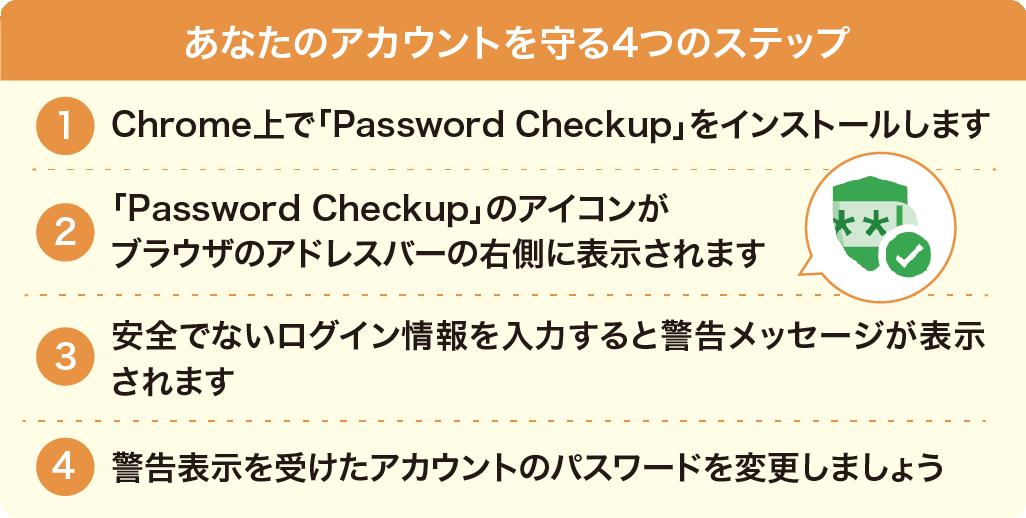 使用 変更 し google パスワード て た され を ください 不正